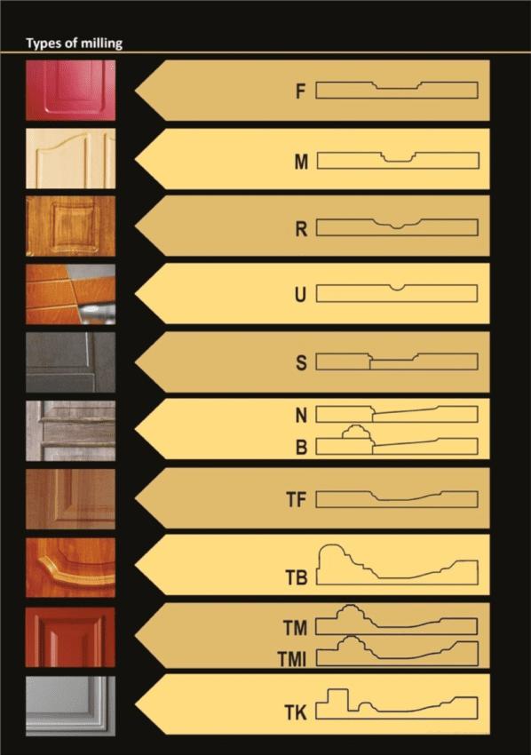 des2 720x1024 - Bullet proof doors